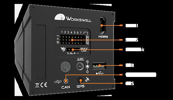 WIRIS 2nd gen many interfaces