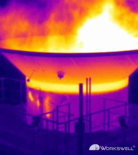 Workswell WIRIS Pro Fakel burner
